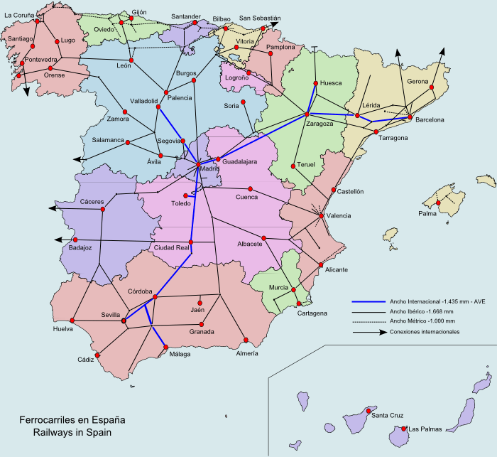Spain-Railways