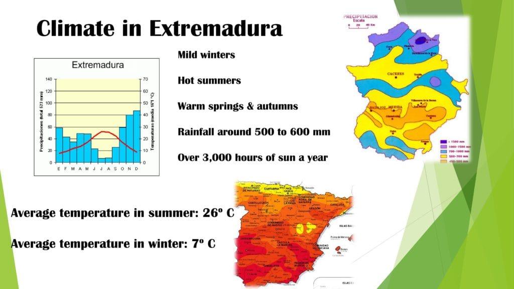 klimaat extremadura